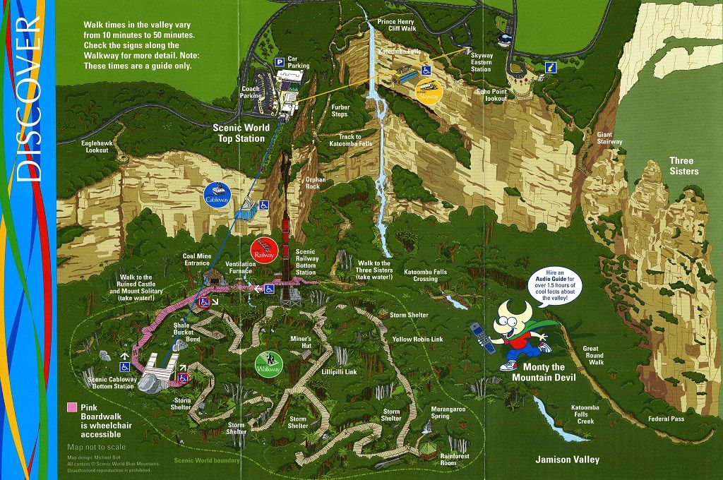 Scenic World In The Blue Mountains Compare Amp Choose